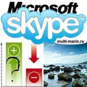 скайп и майкрософт-+