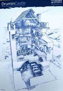 Замок Драмин, как он выглядел внутри