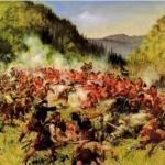 Сражение при Килликранки  27 июля 1689